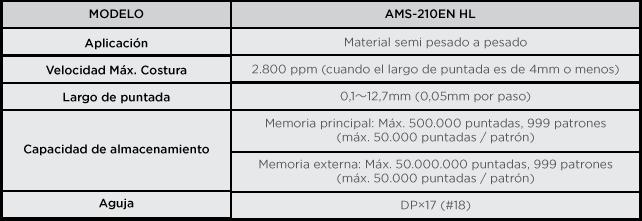 Juki AMS-210EN-2210 Especificaciones