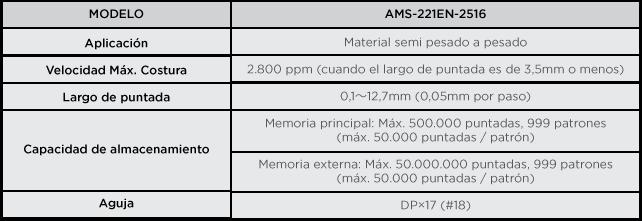 Juki AMS-221EN-2516 Especificaciones