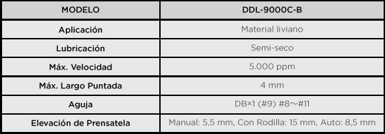 Juki DDL 9000B Especificaciones