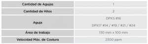 Goldex GL1310 Especificaciones