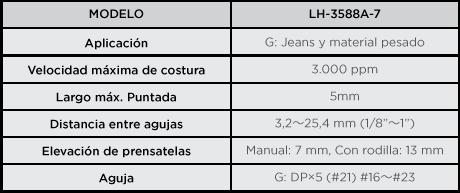 Juki LH-3588A-7 Especificaciones
